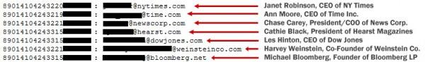 email rubate ipad