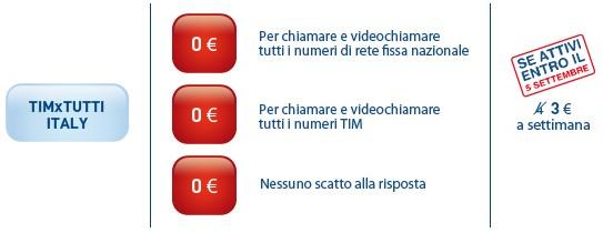 Tim x Tutti Italy