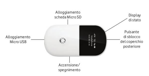 Vodafone Mobile WiFi 4G cos'è e come funziona questa ...
